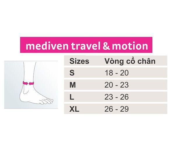 Cách sử dụng vớ y khoa Mediven motionhỗ trợ điều trị giãn tĩnh mạch chân